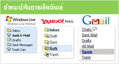 Junk Email Box in each Provider.